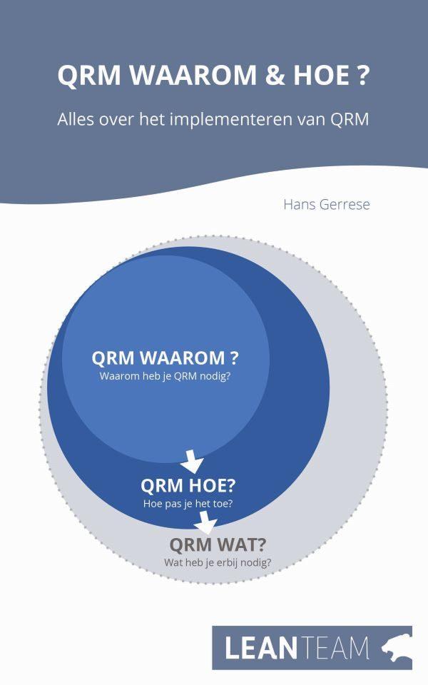 Omslag_QRM Waarom & Hoe ebook