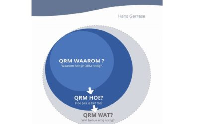 QRM Waarom & Hoe ? (Gratis e-book)